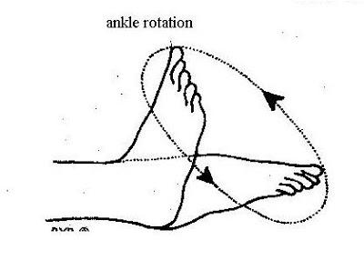 goolf chakra_ankle rotation