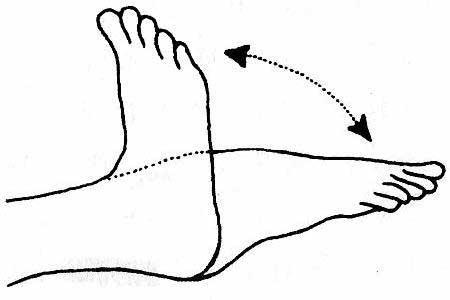 goolf naman_ankle-bending